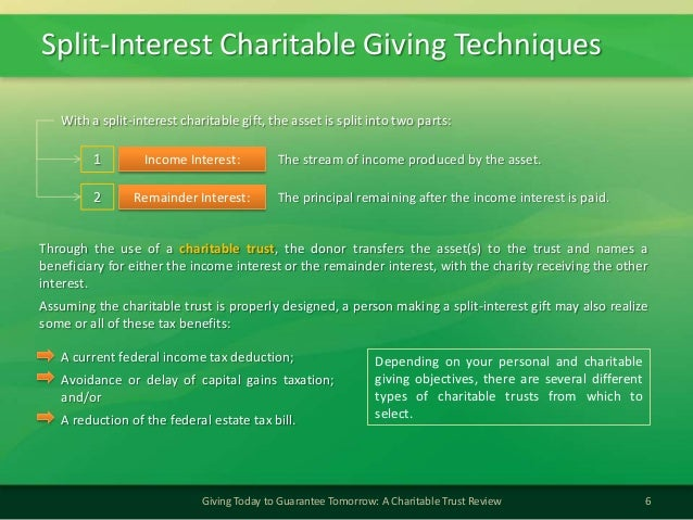 Split-Interest Charitable Giving Techniques6Giving Today to Guarantee Tomorrow: A Charitable Trust ReviewWith a split-inte...