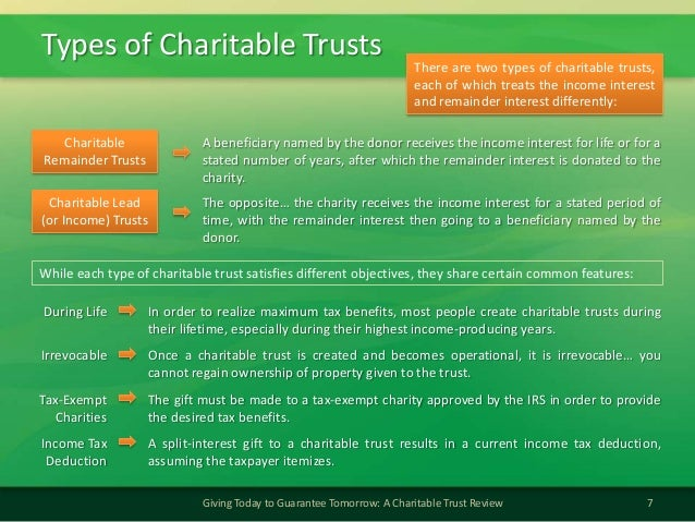 Types of Charitable Trusts7Giving Today to Guarantee Tomorrow: A Charitable Trust ReviewCharitableRemainder TrustsA benefi...