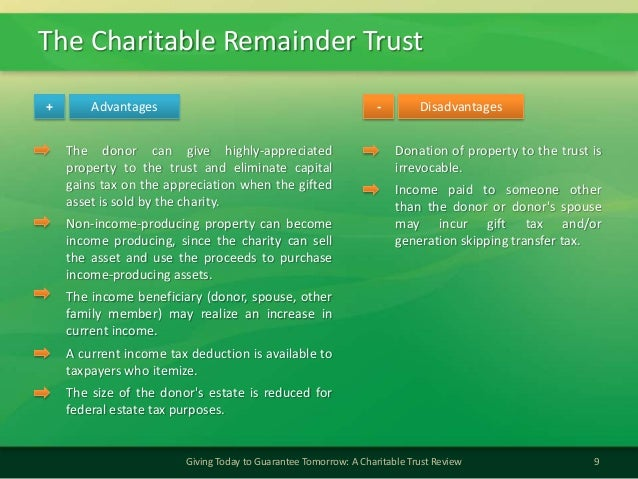 The Charitable Remainder Trust9Giving Today to Guarantee Tomorrow: A Charitable Trust ReviewAdvantages Disadvantages+ -The...