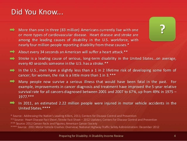 Did You Know...4Preparing for Disability: A Disability Income Review?More than one in three (83 million) Americans current...