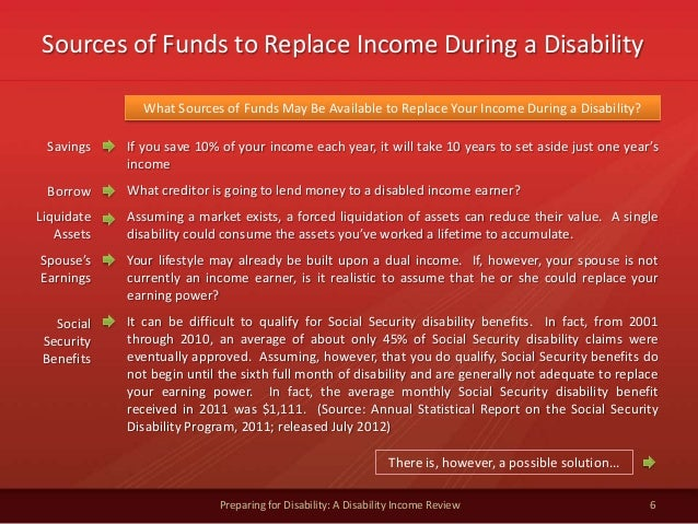 Sources of Funds to Replace Income During a Disability6Preparing for Disability: A Disability Income ReviewIf you save 10%...