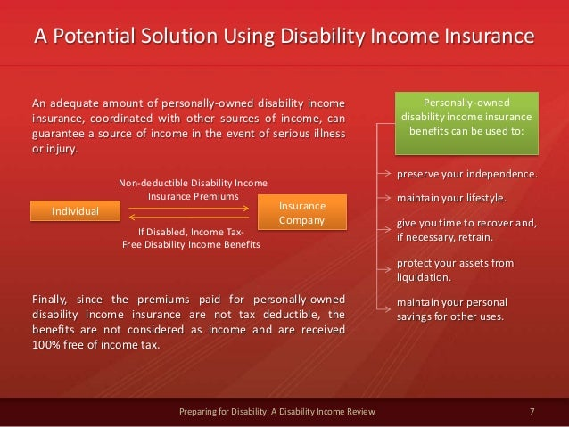 A Potential Solution Using Disability Income Insurance7Preparing for Disability: A Disability Income ReviewAn adequate amo...
