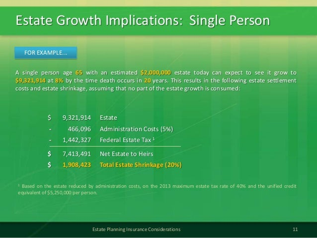 Estate Growth Implications: Single Person11Estate Planning Insurance ConsiderationsA single person age 65 with an estimate...