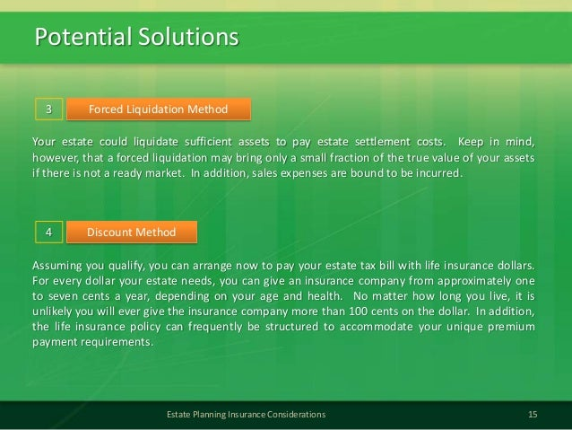 Potential Solutions15Estate Planning Insurance ConsiderationsForced Liquidation MethodYour estate could liquidate sufficie...