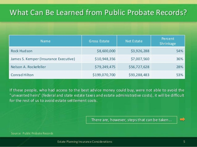 What Can Be Learned from Public Probate Records?5Estate Planning Insurance ConsiderationsName Gross Estate Net EstatePerce...