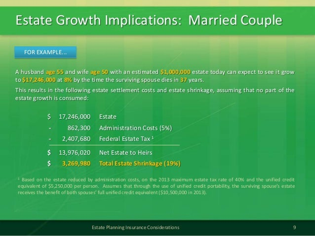 Estate Growth Implications: Married Couple9Estate Planning Insurance ConsiderationsA husband age 55 and wife age 50 with a...