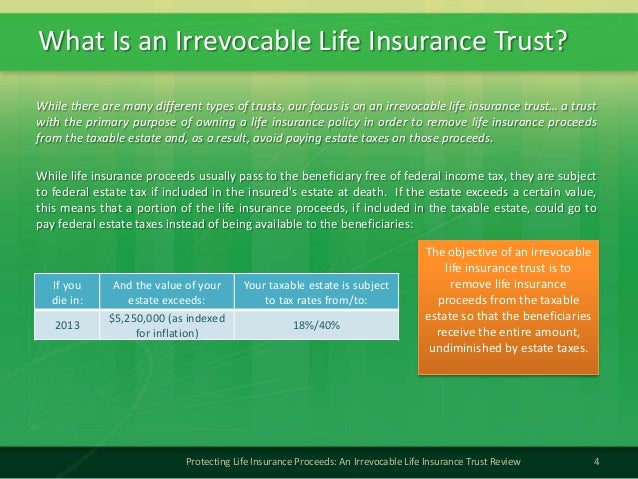 What Is an Irrevocable Life Insurance Trust?4Protecting Life Insurance Proceeds: An Irrevocable Life Insurance Trust Revie...