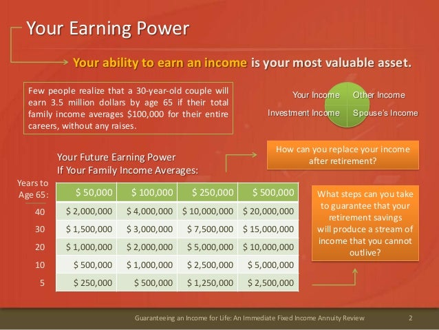 Your Earning Power2Guaranteeing an Income for Life: An Immediate Fixed Income Annuity ReviewYour ability to earn an income...