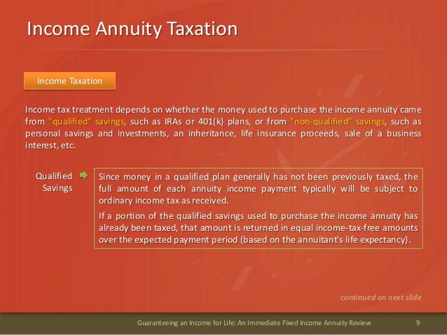 Income Annuity Taxation9Guaranteeing an Income for Life: An Immediate Fixed Income Annuity ReviewIncome TaxationIncome tax...