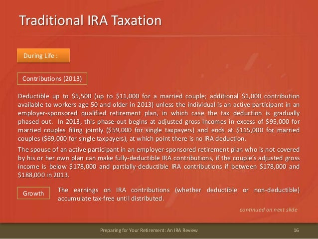 Traditional IRA Taxation16Preparing for Your Retirement: An IRA ReviewDuring Life :Deductible up to $5,500 (up to $11,000 ...