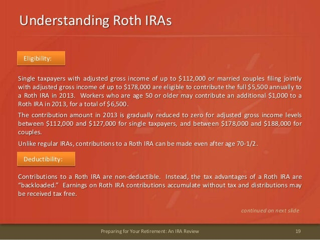 Understanding Roth IRAs19Preparing for Your Retirement: An IRA ReviewEligibility:Single taxpayers with adjusted gross inco...