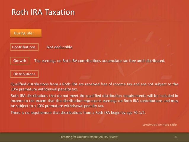 Roth IRA Taxation21Preparing for Your Retirement: An IRA ReviewDuring Life :Not deductible.continued on next slideThe earn...