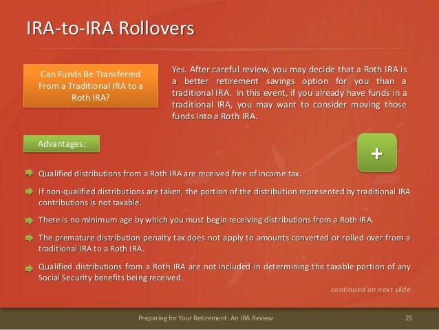 IRA-to-IRA Rollovers25Preparing for Your Retirement: An IRA ReviewAdvantages:+Qualified distributions from a Roth IRA are ...