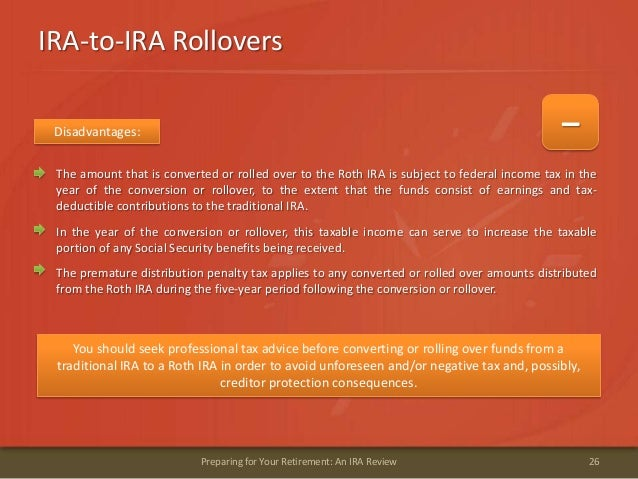 IRA-to-IRA Rollovers26Preparing for Your Retirement: An IRA ReviewThe amount that is converted or rolled over to the Roth ...