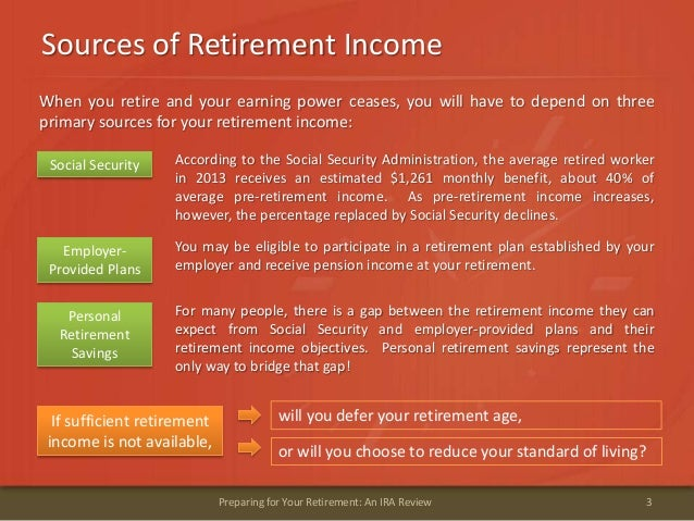 Sources of Retirement Income3Preparing for Your Retirement: An IRA ReviewWhen you retire and your earning power ceases, yo...