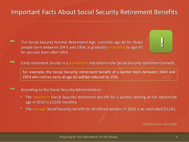 Important Facts About Social Security Retirement Benefits4Preparing for Your Retirement: An IRA Review!Early retirement re...
