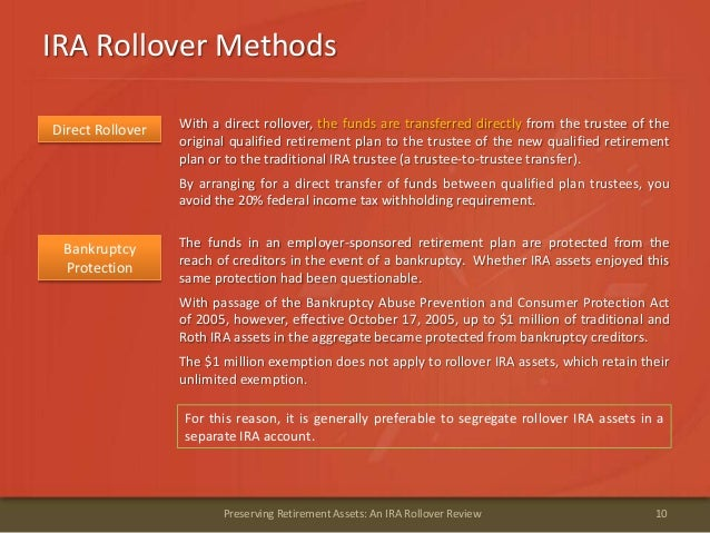IRA Rollover Methods10Preserving Retirement Assets: An IRA Rollover ReviewDirect Rollover With a direct rollover, the fund...