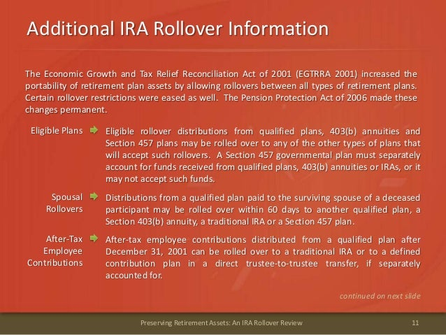 Additional IRA Rollover Information11Preserving Retirement Assets: An IRA Rollover ReviewThe Economic Growth and Tax Relie...