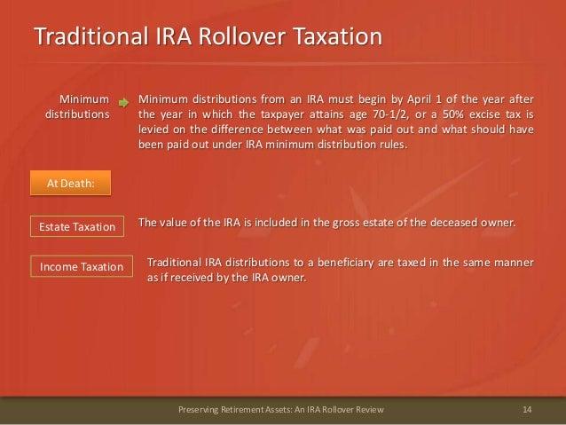 Traditional IRA Rollover Taxation14Preserving Retirement Assets: An IRA Rollover ReviewMinimumdistributionsMinimum distrib...