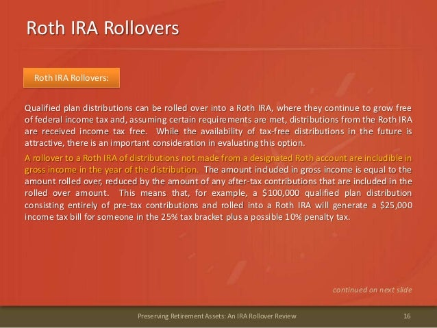 Roth IRA Rollovers16Preserving Retirement Assets: An IRA Rollover ReviewRoth IRA Rollovers:Qualified plan distributions ca...