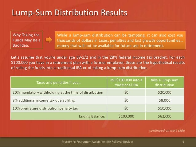 Lump-Sum Distribution Results6Preserving Retirement Assets: An IRA Rollover ReviewWhy Taking theFunds May Be aBad Idea:Whi...