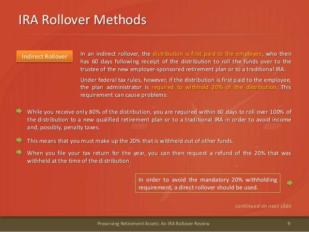 IRA Rollover Methods9Preserving Retirement Assets: An IRA Rollover ReviewIndirect Rollover In an indirect rollover, the di...