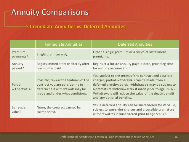 Use Our Free Instant Annuity Calculators & Tools...