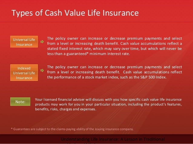 Types of Cash Value Life InsuranceUnderstanding Life Insurance: A Lesson in TraditionalIndexedUniversal LifeInsuranceThe p...