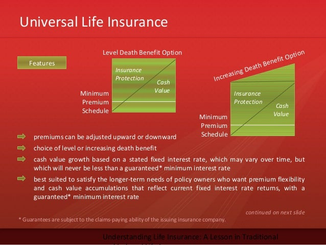 Universal Life InsuranceUnderstanding Life Insurance: A Lesson in Traditional* Guarantees are subject to the claims-paying...