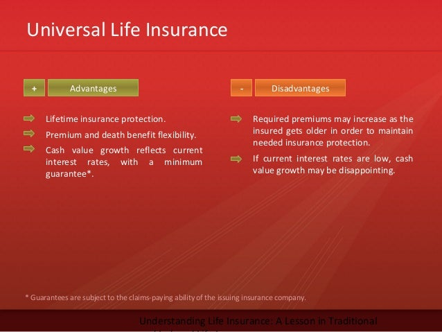 Universal Life InsuranceUnderstanding Life Insurance: A Lesson in TraditionalAdvantages Disadvantages+ -Lifetime insurance...