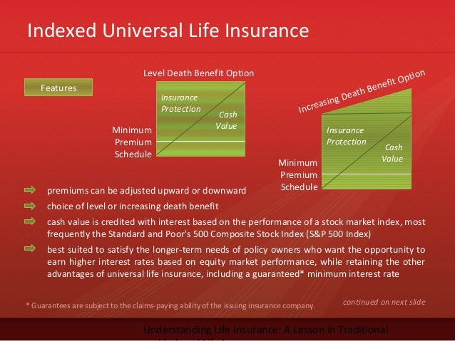 Indexed Universal Life InsuranceUnderstanding Life Insurance: A Lesson in Traditional* Guarantees are subject to the claim...