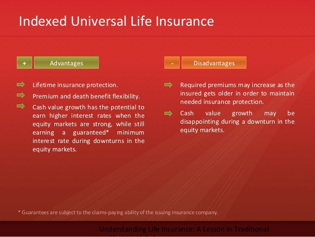 Indexed Universal Life InsuranceUnderstanding Life Insurance: A Lesson in TraditionalAdvantages Disadvantages+ -Lifetime i...