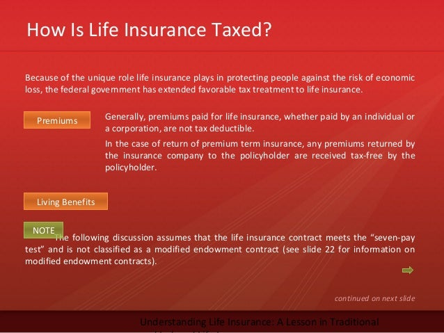 How Is Life Insurance Taxed?Understanding Life Insurance: A Lesson in TraditionalPremiumsBecause of the unique role life i...