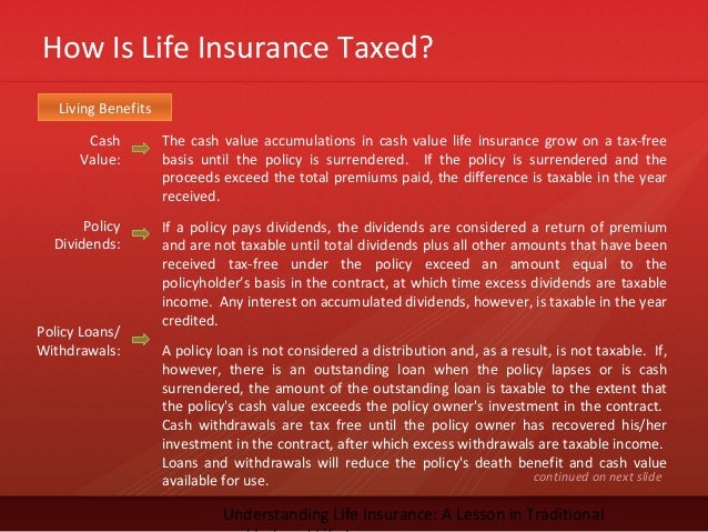 How Is Life Insurance Taxed?Understanding Life Insurance: A Lesson in TraditionalCashValue:The cash value accumulations in...