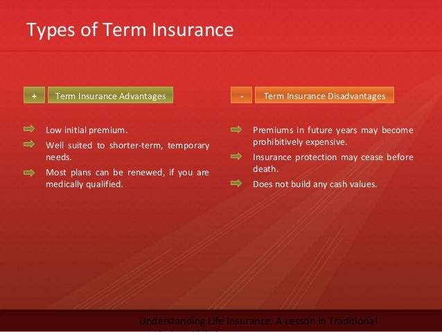 Types of Term InsuranceUnderstanding Life Insurance: A Lesson in TraditionalTerm Insurance Advantages Term Insurance Disad...