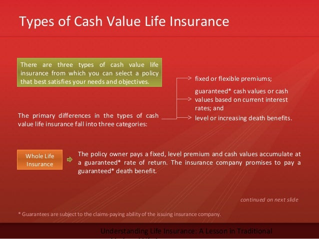 Types of Cash Value Life InsuranceUnderstanding Life Insurance: A Lesson in Traditional* Guarantees are subject to the cla...