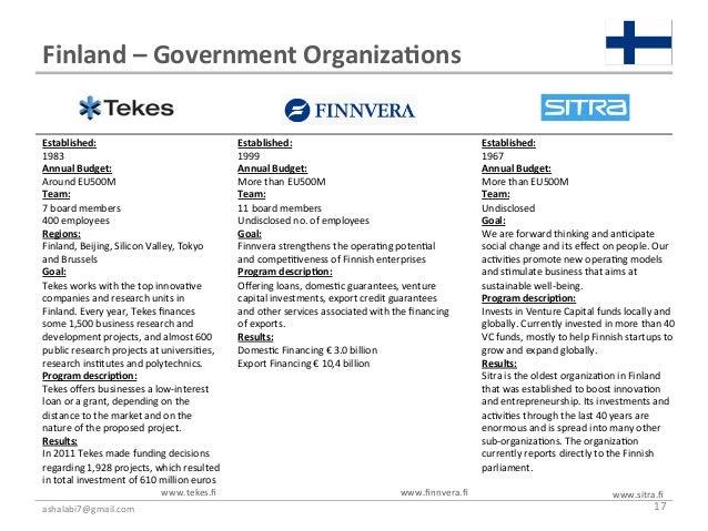 Finland – Government Organiza7ons Established:                                               Established:  ...