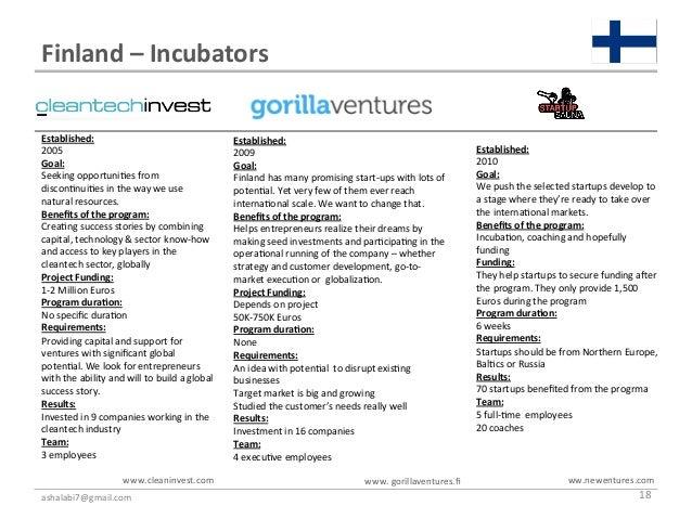 Finland – Incubators Established:                                                        Established:  2005...