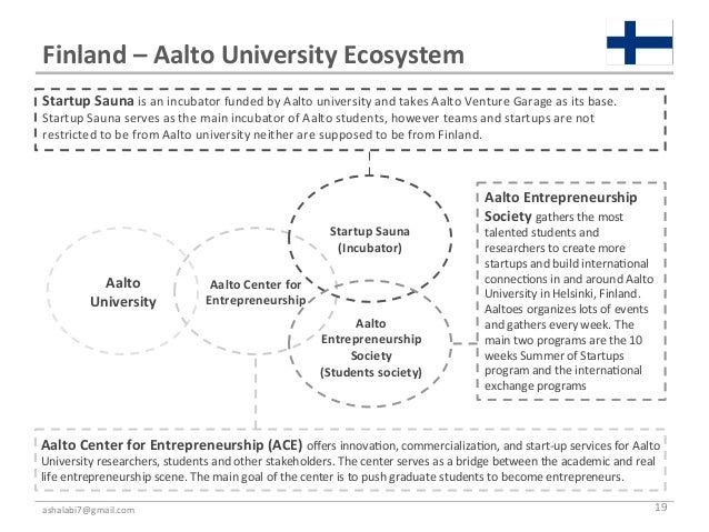 Finland – Aalto University Ecosystem Startup Sauna is an incubator funded by Aalto university ...
