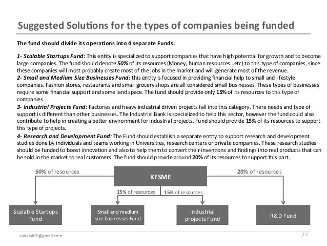 Suggested Solu7ons for the types of companies being funded   The fund should divide its oper...