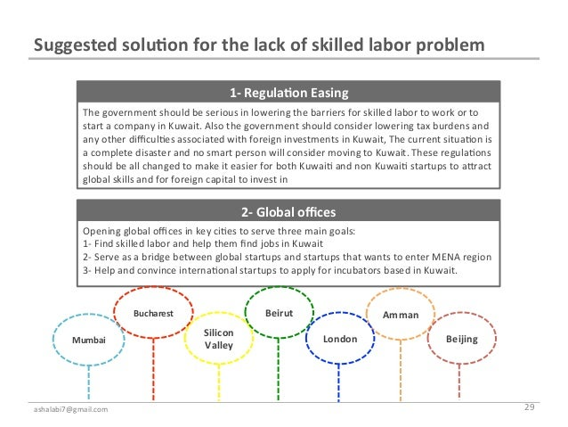 Suggested solu7on for the lack of skilled labor problem                                                 ...