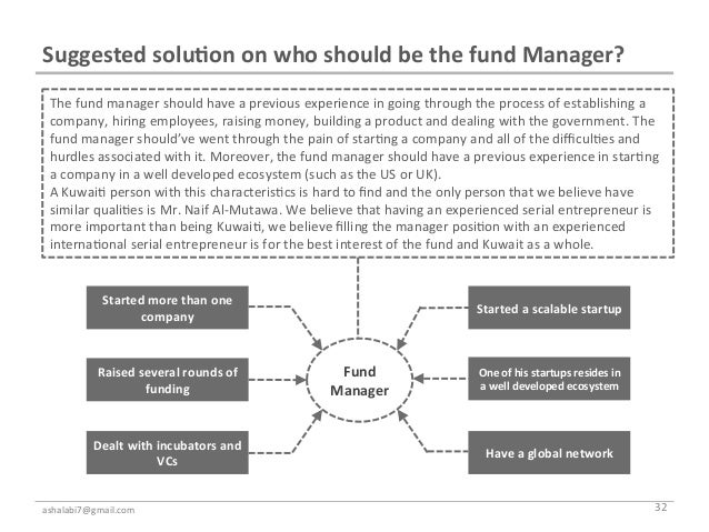 Suggested solu7on on who should be the fund Manager?  The fund manager should have a previou...