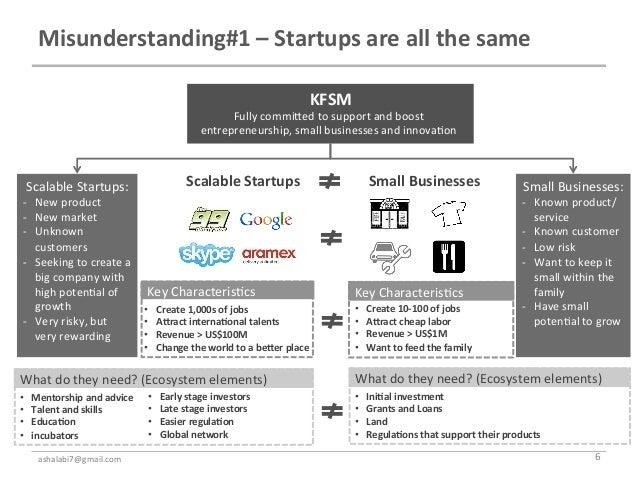 Misunderstanding#1 – Startups are all the same                                                              ...