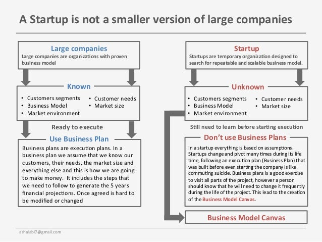 A Startup is not a smaller version of large companies                    Large companies          ...