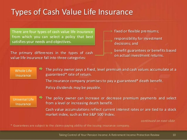 10Taking Control of Your Pension Income: A Retirement Income Protection ReviewTypes of Cash Value Life Insurance* Guarante...