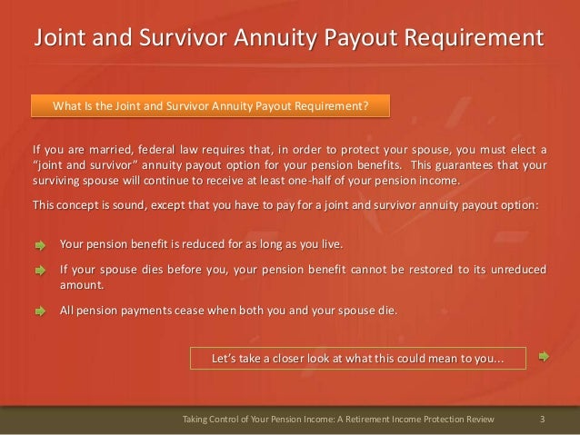 Joint and Survivor Annuity Payout Requirement3Taking Control of Your Pension Income: A Retirement Income Protection Review...