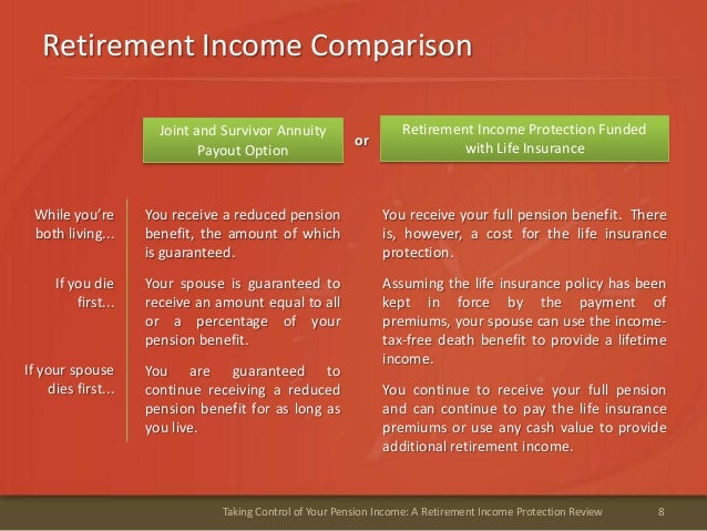 Retirement Income Comparison8Taking Control of Your Pension Income: A Retirement Income Protection ReviewYou receive a red...