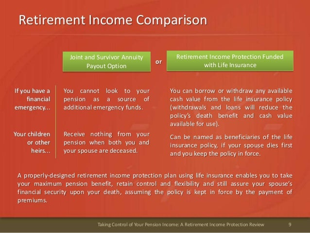 Retirement Income Comparison9Taking Control of Your Pension Income: A Retirement Income Protection ReviewYou cannot look t...