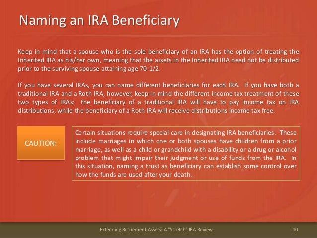 """Naming an IRA Beneficiary10Extending Retirement Assets: A """"Stretch"""" IRA ReviewKeep in mind that a spouse who is the sole b..."""