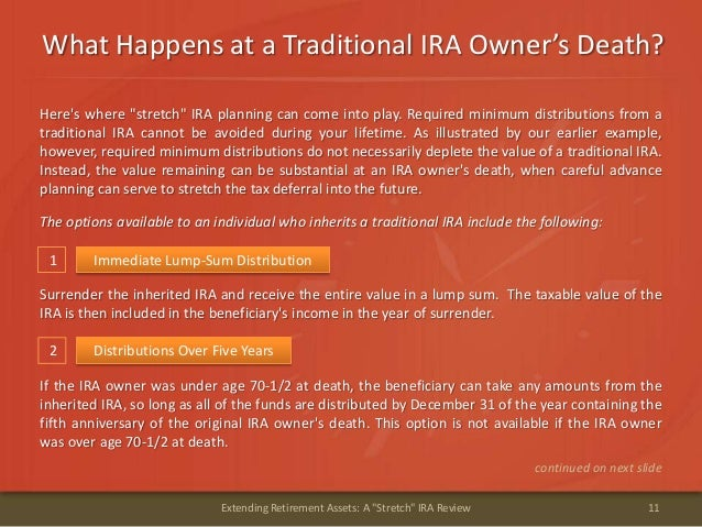 """What Happens at a Traditional IRA Owner's Death?11Extending Retirement Assets: A """"Stretch"""" IRA Review1 Immediate Lump-Sum ..."""